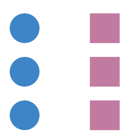 A symbolic representation of the formation of a contra danse: one vertical line of 3 blue circles, on the left, and one vertical line of red 3 squares, on the right.