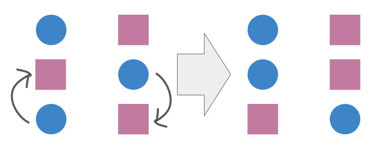 in the circles and squares representation of dances, one of the pairs switches positions with another pair